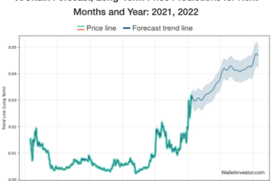 Vechain Price Prediction 2021